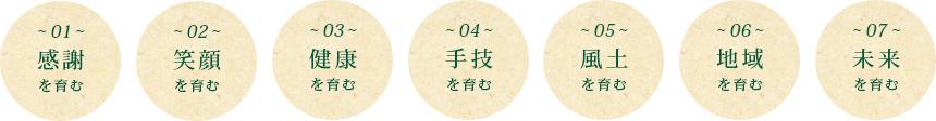 感謝・笑顔・健康・手技・風土・地域・未来